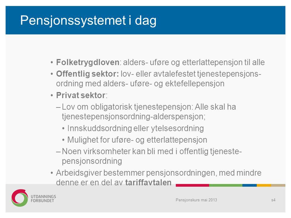 Pensjonssystemet i dag Folketrygdloven: alders- uføre og etterlattepensjon til alle Offentlig sektor: lov- eller avtalefestet tjenestepensjons- ordnin
