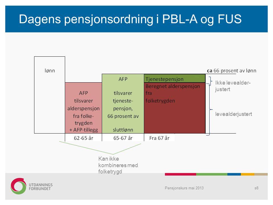 Dagens pensjonsordning i PBL-A og FUS Pensjonskurs mai 2013s8 Kan ikke kombineres med folketrygd levealderjustert Ikke levealder- justert