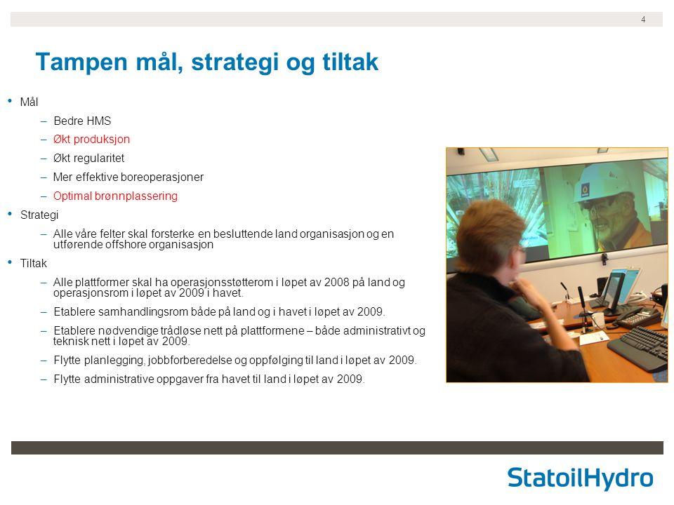 4 Tampen mål, strategi og tiltak Mål –Bedre HMS –Økt produksjon –Økt regularitet –Mer effektive boreoperasjoner –Optimal brønnplassering Strategi –All