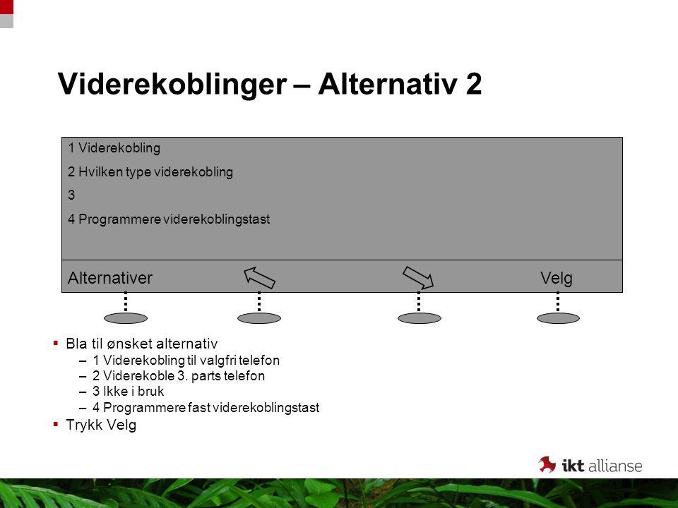 Viderekoblinger – Alternativ 2  Bla til ønsket alternativ –1 Viderekobling til valgfri telefon –2 Viderekoble 3. parts telefon –3 Ikke i bruk –4 Prog