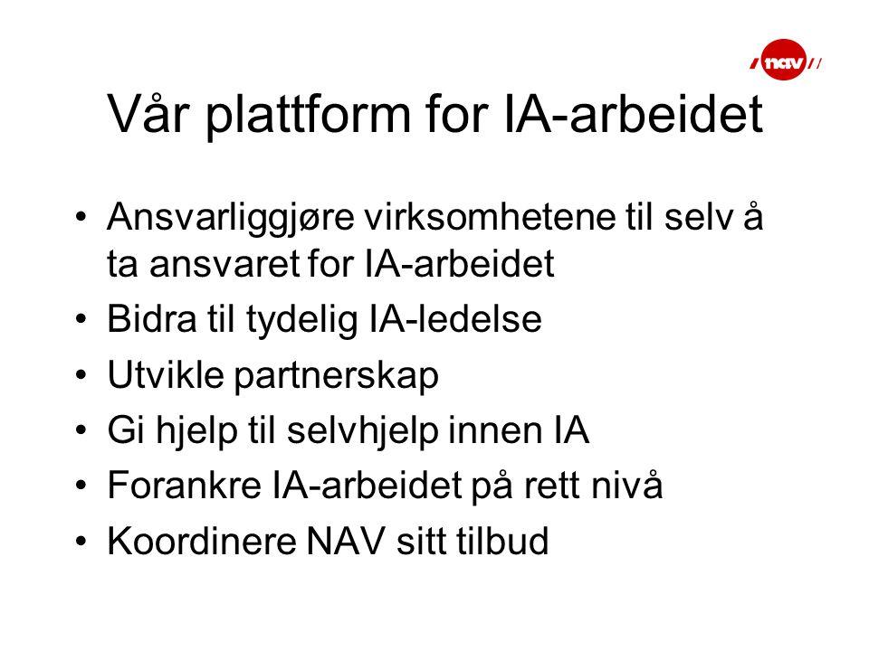 Vår plattform for IA-arbeidet Ansvarliggjøre virksomhetene til selv å ta ansvaret for IA-arbeidet Bidra til tydelig IA-ledelse Utvikle partnerskap Gi hjelp til selvhjelp innen IA Forankre IA-arbeidet på rett nivå Koordinere NAV sitt tilbud