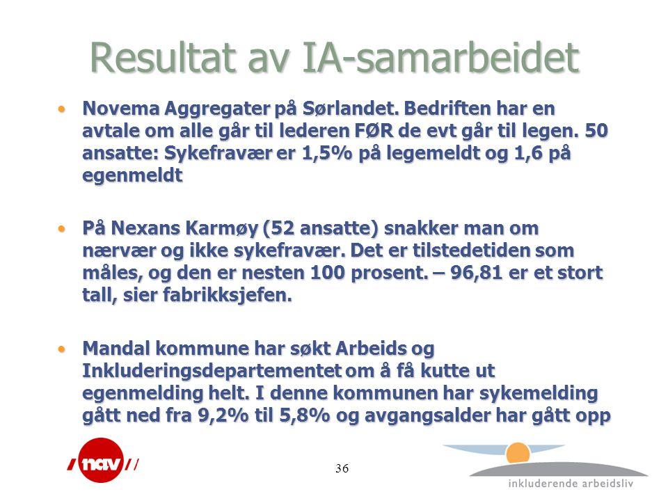 36 Resultat av IA-samarbeidet Novema Aggregater på Sørlandet.