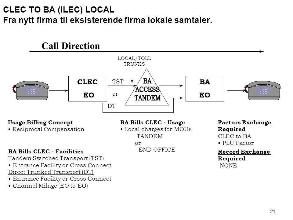 21 CLEC TO BA (ILEC) LOCAL Fra nytt firma til eksisterende firma lokale samtaler.