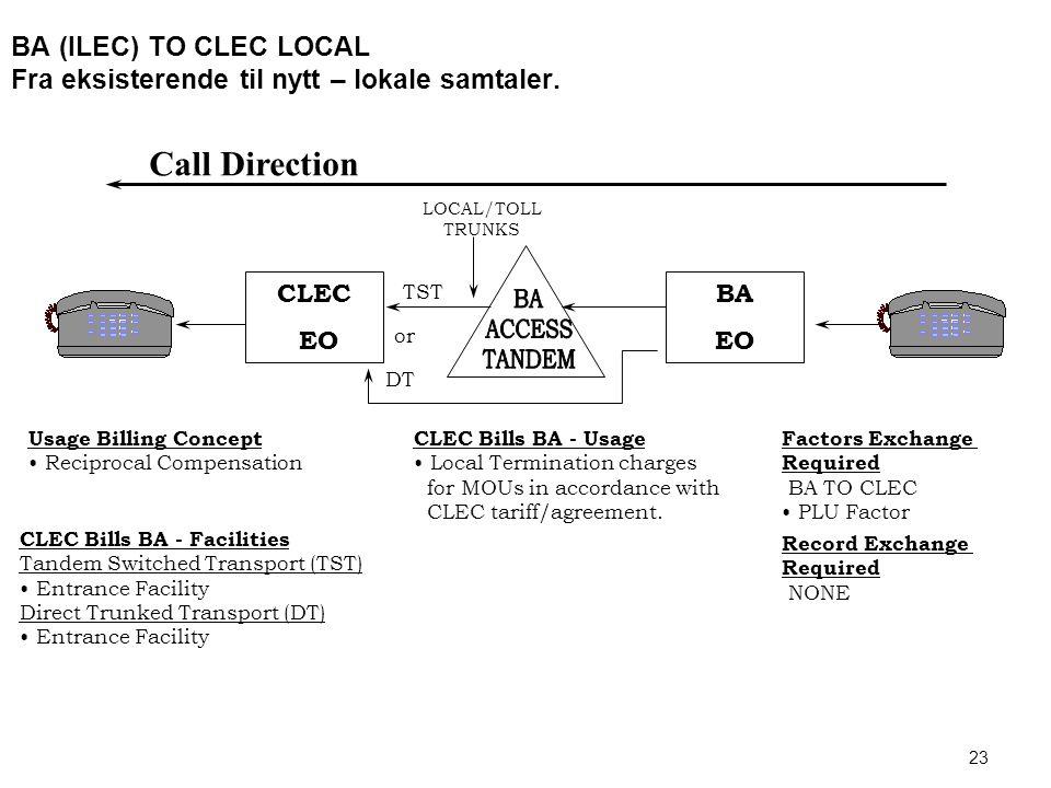 23 BA (ILEC) TO CLEC LOCAL Fra eksisterende til nytt – lokale samtaler.