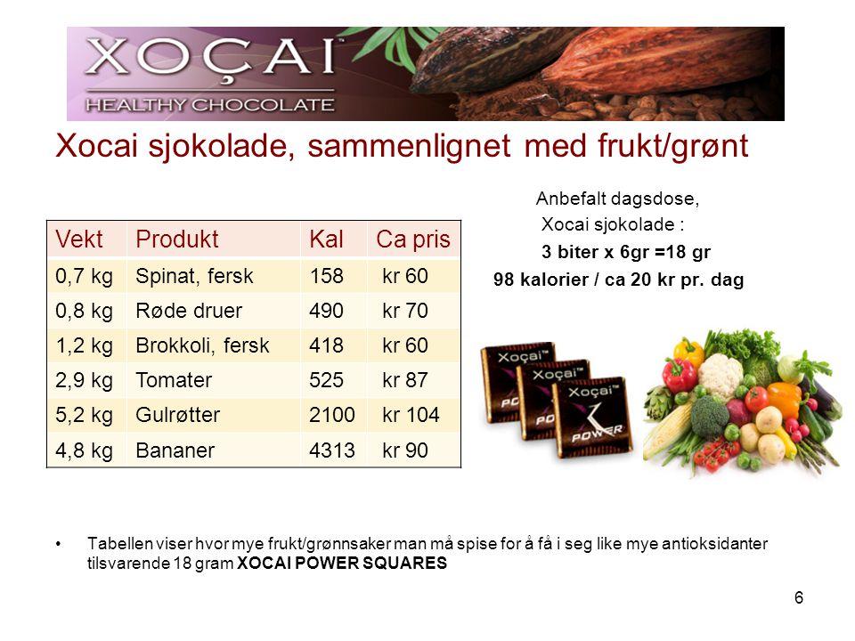 6 Xocai sjokolade, sammenlignet med frukt/grønt Anbefalt dagsdose, Xocai sjokolade : 3 biter x 6gr =18 gr 98 kalorier / ca 20 kr pr. dag Tabellen vise
