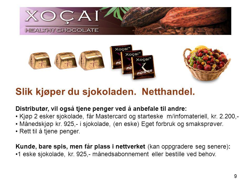 Distributør første gang (rett til å tjene penger) 2 esker sjokolade a $154-nkr 1.848- Medlemsavgift $40nkr.