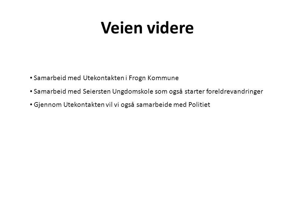 Veien videre Samarbeid med Utekontakten i Frogn Kommune Samarbeid med Seiersten Ungdomskole som også starter foreldrevandringer Gjennom Utekontakten v