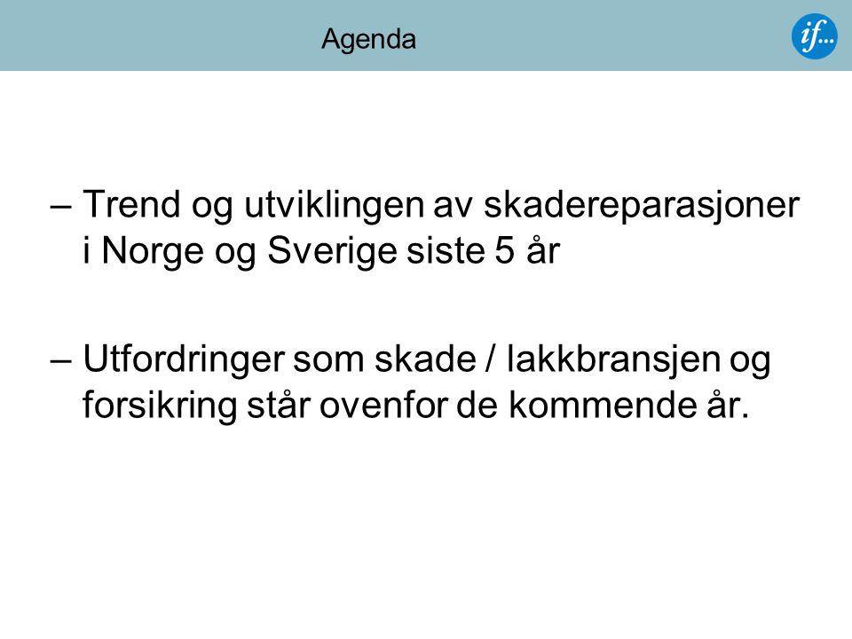 Agenda –Trend og utviklingen av skadereparasjoner i Norge og Sverige siste 5 år –Utfordringer som skade / lakkbransjen og forsikring står ovenfor de kommende år.