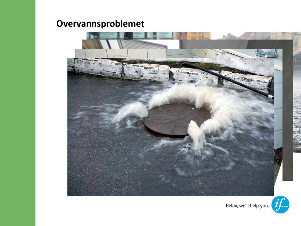 Overvannsproblemet
