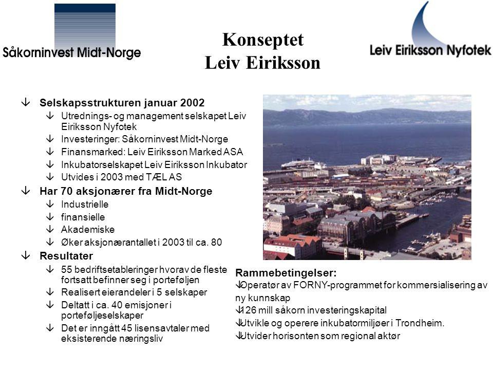 Konseptet Leiv Eiriksson  Selskapsstrukturen januar 2002  Utrednings- og management selskapet Leiv Eiriksson Nyfotek  Investeringer: Såkorninvest Midt-Norge  Finansmarked: Leiv Eiriksson Marked ASA  Inkubatorselskapet Leiv Eiriksson Inkubator  Utvides i 2003 med TÆL AS  Har 70 aksjonærer fra Midt-Norge  Industrielle  finansielle  Akademiske  Øker aksjonærantallet i 2003 til ca.