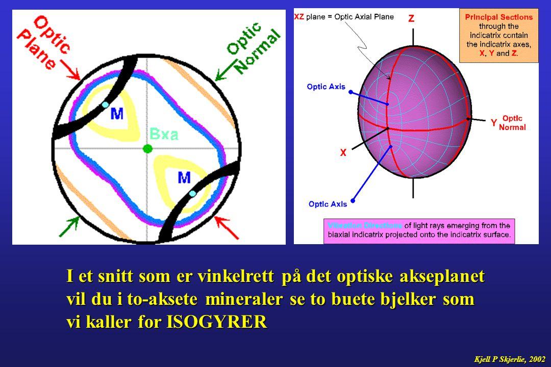 I et snitt som er vinkelrett på det optiske akseplanet vil du i to-aksete mineraler se to buete bjelker som vi kaller for ISOGYRER Kjell P Skjerlie, 2002