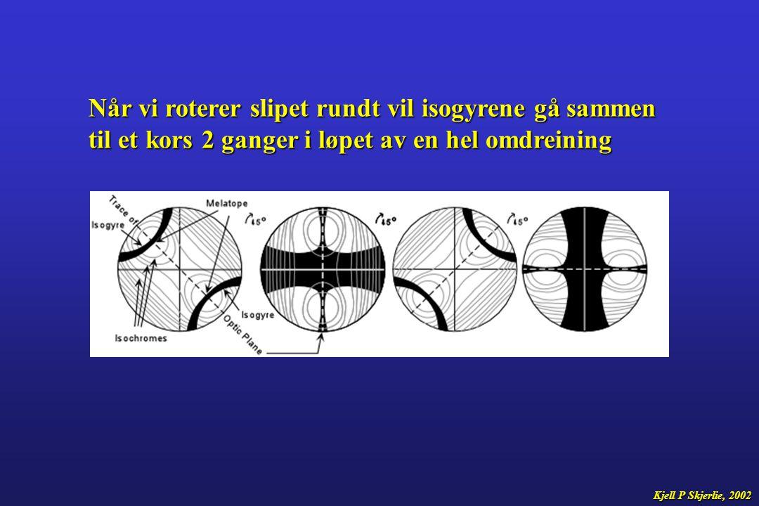 Når vi roterer slipet rundt vil isogyrene gå sammen til et kors 2 ganger i løpet av en hel omdreining Kjell P Skjerlie, 2002