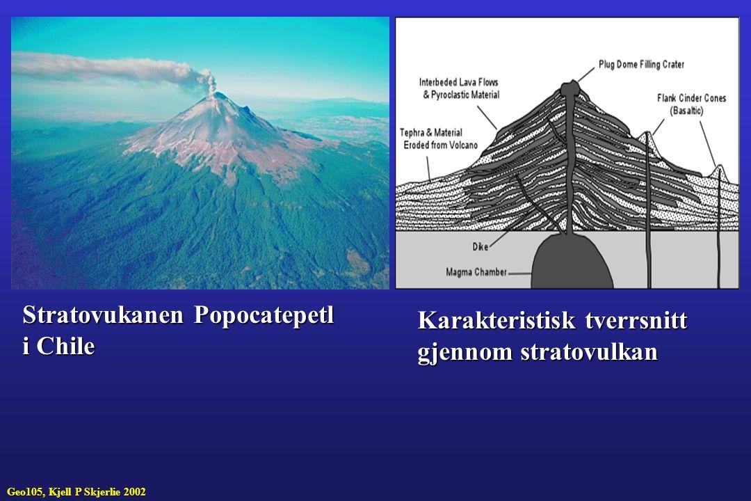 Stratovukanen Popocatepetl i Chile Karakteristisk tverrsnitt gjennom stratovulkan Geo105, Kjell P Skjerlie 2002