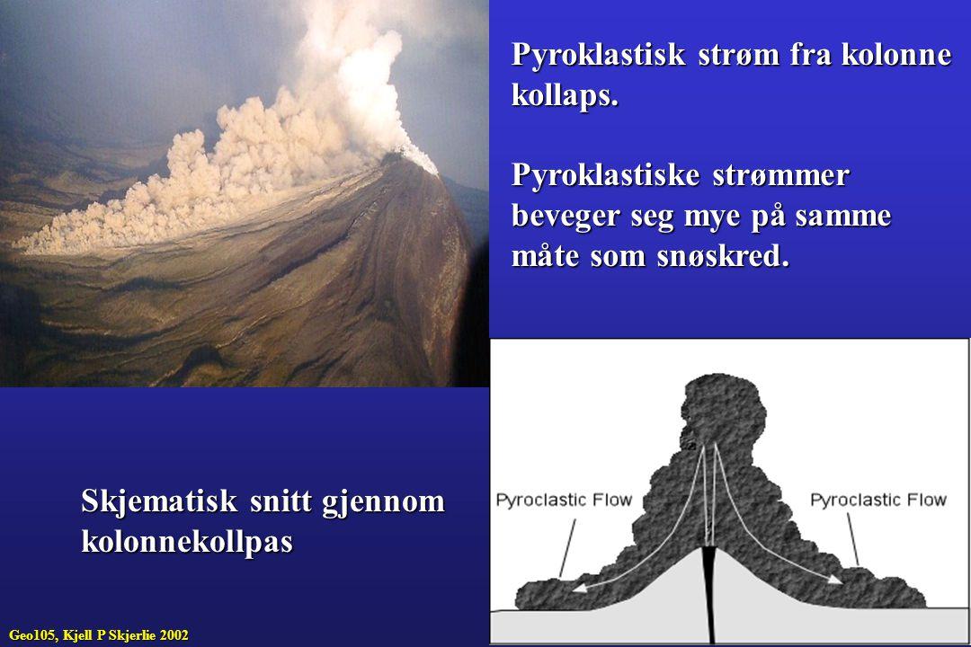 Pyroklastisk strøm fra kolonne kollaps. Pyroklastiske strømmer beveger seg mye på samme måte som snøskred. Skjematisk snitt gjennom kolonnekollpas Geo