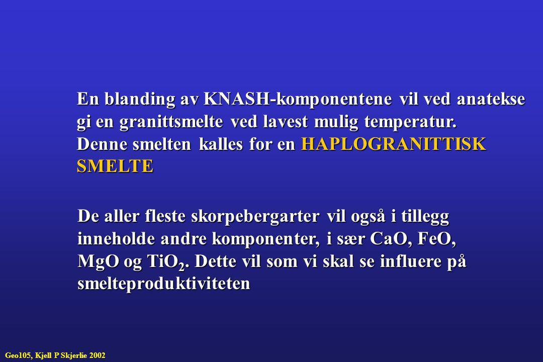 En blanding av KNASH-komponentene vil ved anatekse gi en granittsmelte ved lavest mulig temperatur. Denne smelten kalles for en HAPLOGRANITTISK SMELTE