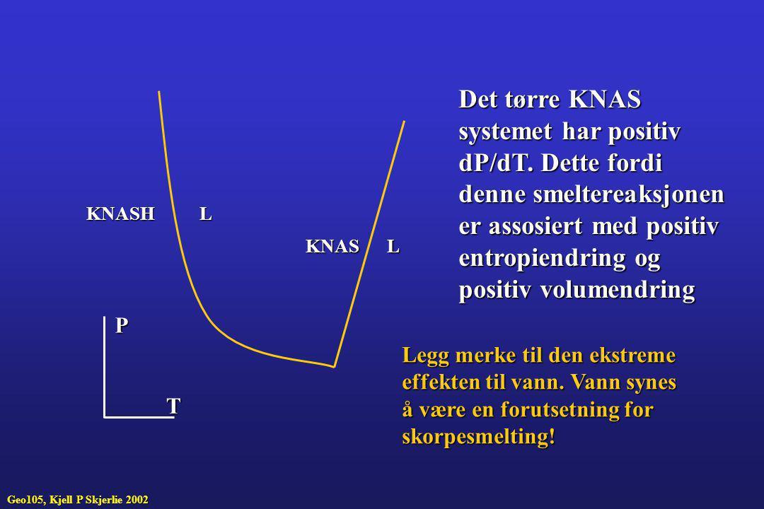 KNASH KNAS L L P T Det tørre KNAS systemet har positiv dP/dT. Dette fordi denne smeltereaksjonen er assosiert med positiv entropiendring og positiv vo
