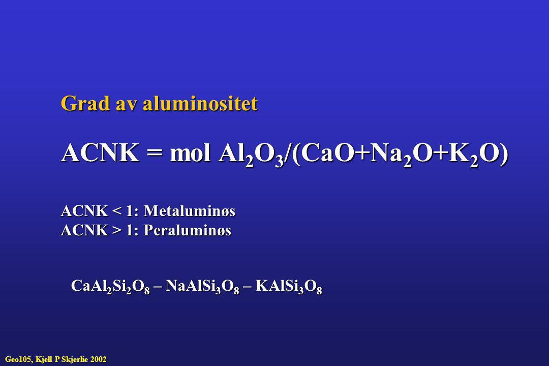 Grad av aluminositet ACNK = mol Al 2 O 3 /(CaO+Na 2 O+K 2 O) ACNK < 1: Metaluminøs ACNK > 1: Peraluminøs CaAl 2 Si 2 O 8 – NaAlSi 3 O 8 – KAlSi 3 O 8