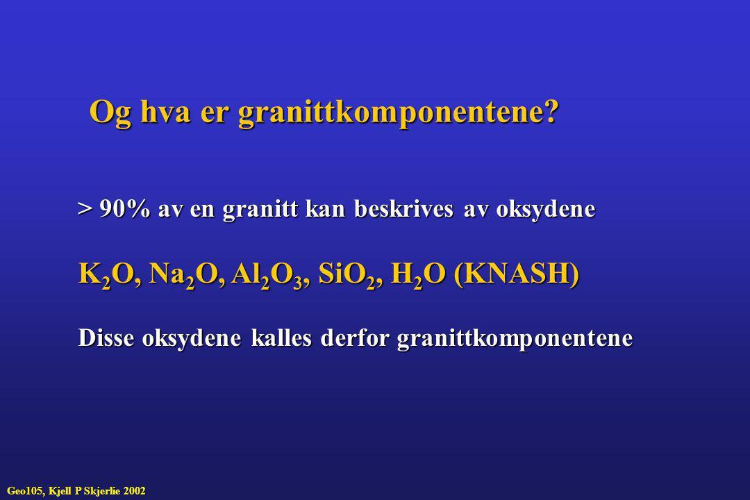Og hva er granittkomponentene? > 90% av en granitt kan beskrives av oksydene K 2 O, Na 2 O, Al 2 O 3, SiO 2, H 2 O (KNASH) Disse oksydene kalles derfo