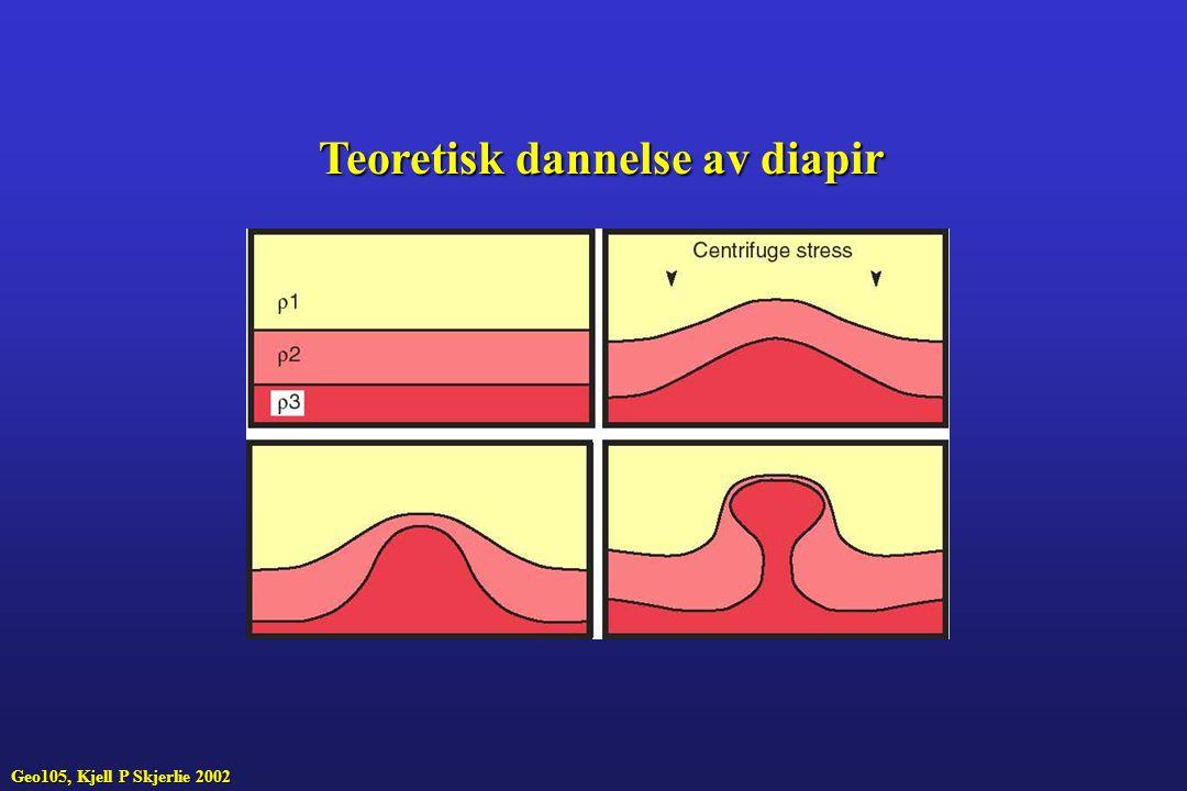 Teoretisk dannelse av diapir Geo105, Kjell P Skjerlie 2002