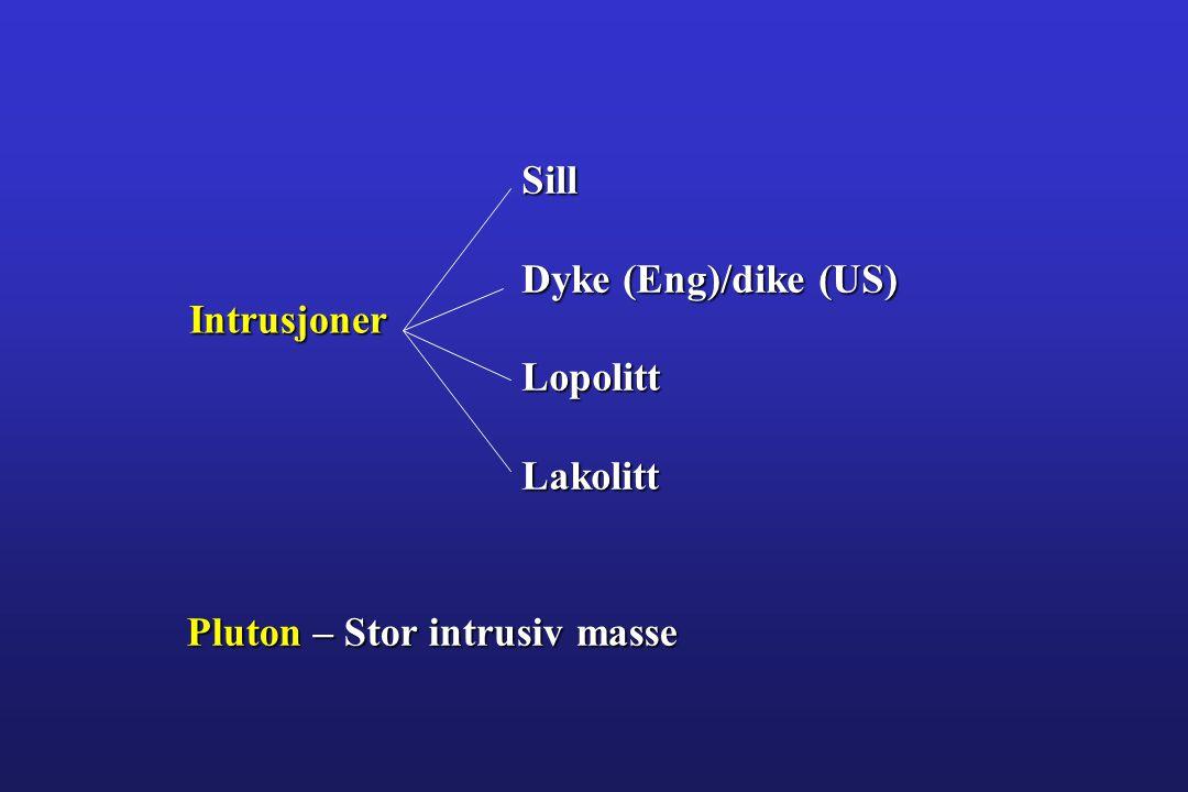 Intrusjoner Sill Dyke (Eng)/dike (US) LopolittLakolitt Pluton – Stor intrusiv masse