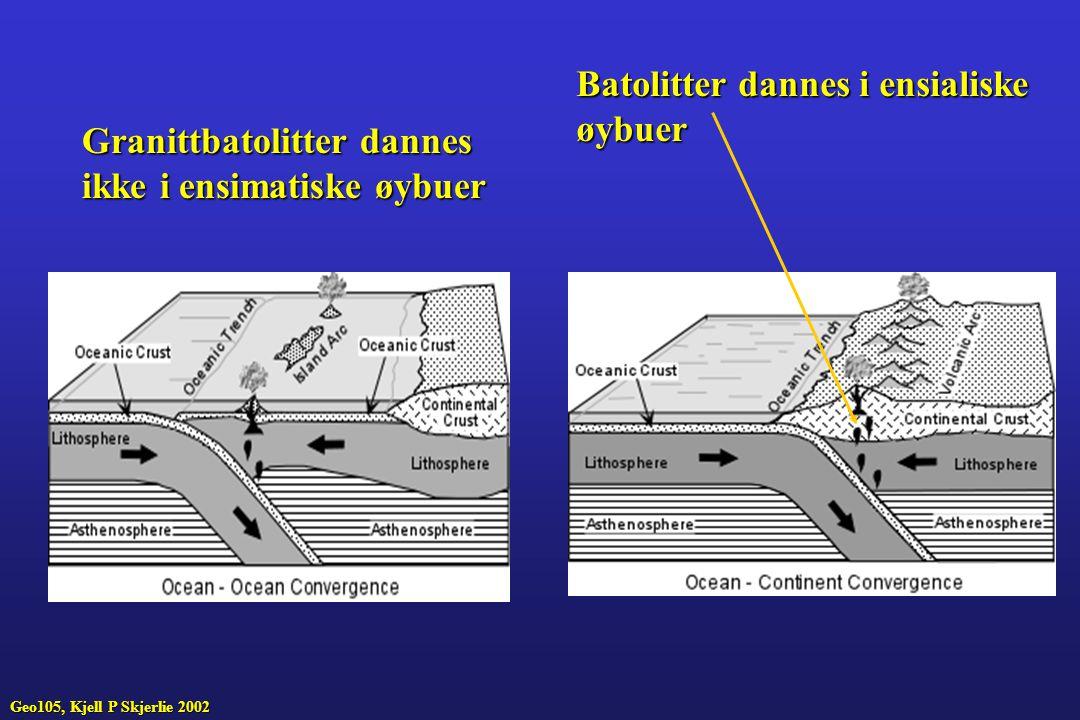 Granittbatolitter dannes ikke i ensimatiske øybuer Batolitter dannes i ensialiske øybuer Geo105, Kjell P Skjerlie 2002