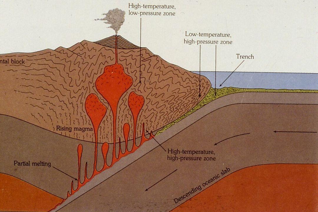 Viktigste faktor i magmabevegelse er det faktum at magma er lettere enn faste bergarter.