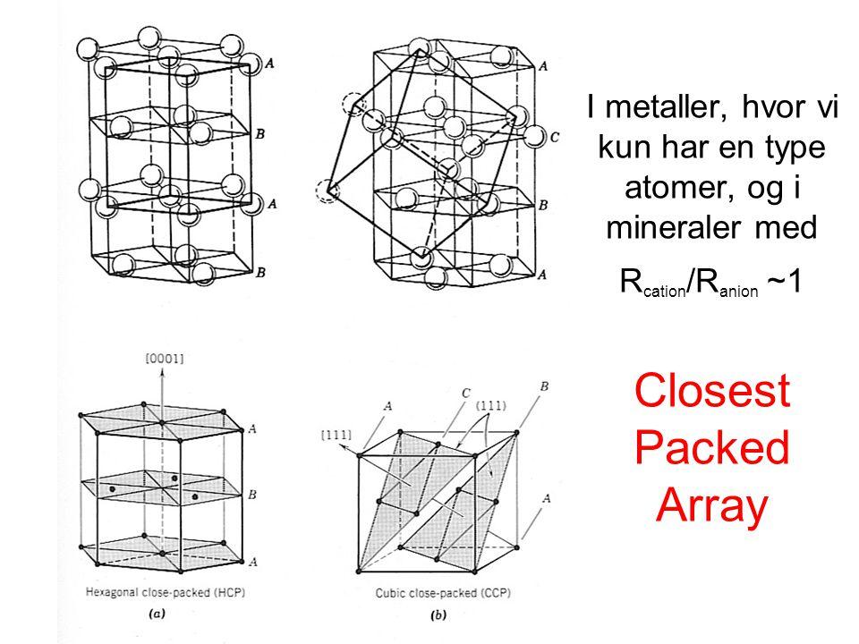 I metaller, hvor vi kun har en type atomer, og i mineraler med R cation /R anion ~1 Closest Packed Array