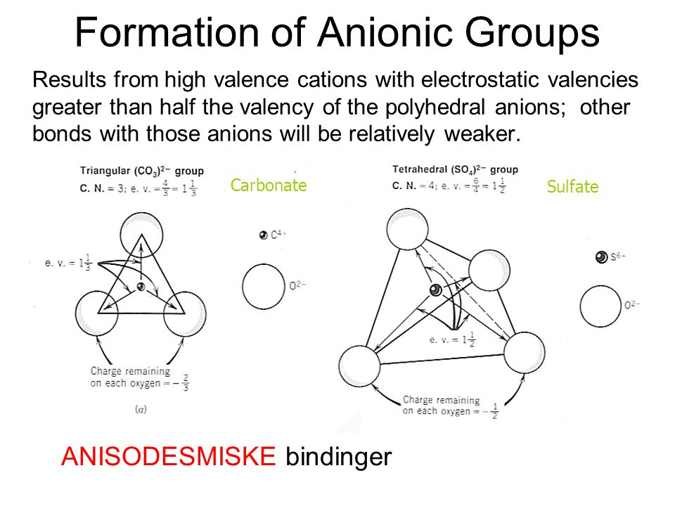 Formation of Anionic Groups Results from high valence cations with electrostatic valencies greater than half the valency of the polyhedral anions; other bonds with those anions will be relatively weaker.