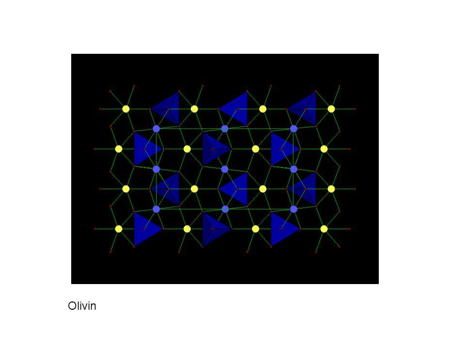 Olivin