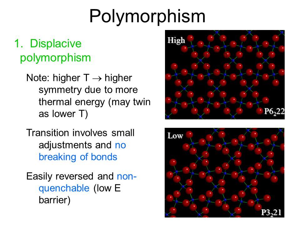 Polymorphism 1.