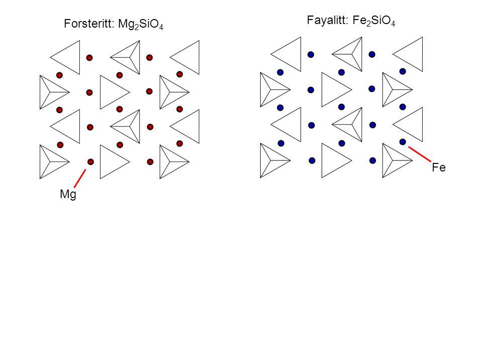 Forsteritt: Mg 2 SiO 4 Fayalitt: Fe 2 SiO 4 Mg Fe