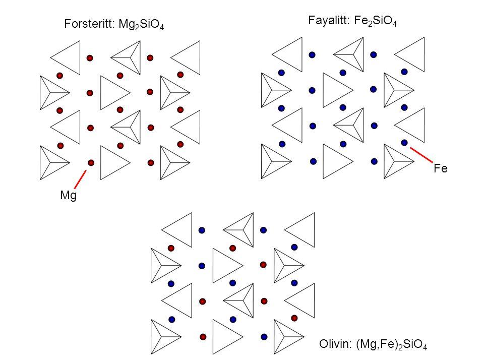 Forsteritt: Mg 2 SiO 4 Fayalitt: Fe 2 SiO 4 Mg Fe Olivin: (Mg,Fe) 2 SiO 4