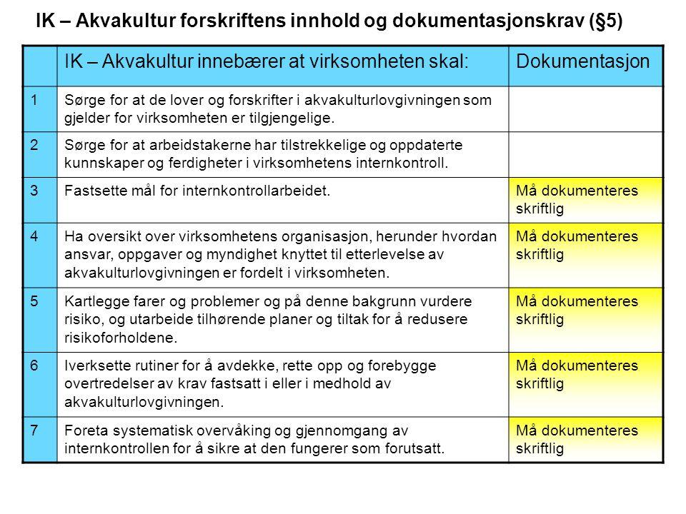 IK – Akvakultur forskriftens innhold og dokumentasjonskrav (§5) IK – Akvakultur innebærer at virksomheten skal:Dokumentasjon 1Sørge for at de lover og forskrifter i akvakulturlovgivningen som gjelder for virksomheten er tilgjengelige.