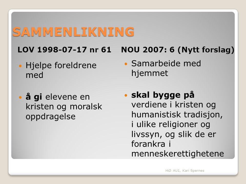 SAMMENLIKNING LOV 1998-07-17 nr 61 NOU 2007: 6 (Nytt forslag) Hjelpe foreldrene med å gi elevene en kristen og moralsk oppdragelse Samarbeide med hjem