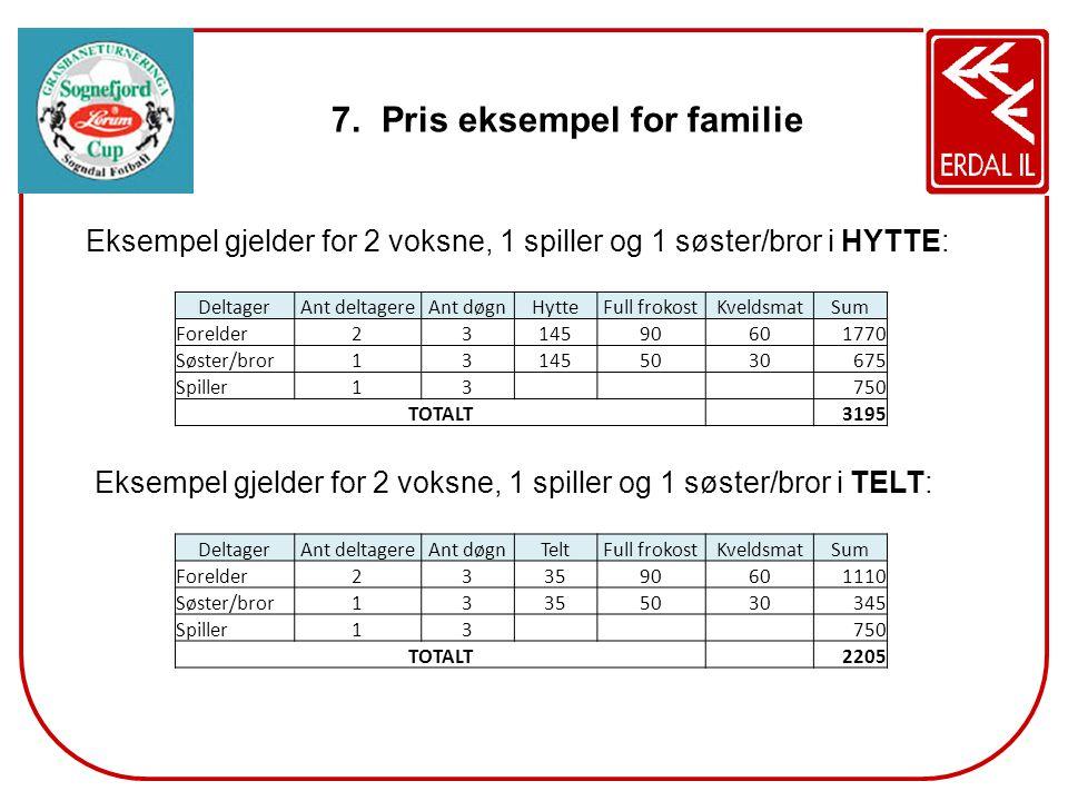 7. Pris eksempel for familie Eksempel gjelder for 2 voksne, 1 spiller og 1 søster/bror i HYTTE: DeltagerAnt deltagereAnt døgnHytteFull frokostKveldsma