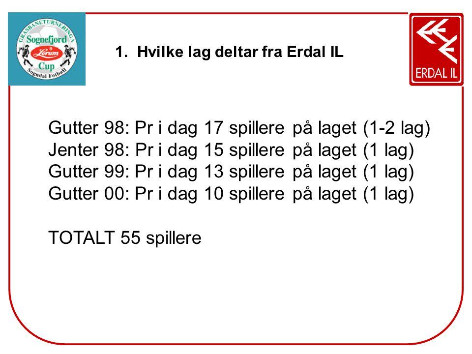 1. Hvilke lag deltar fra Erdal IL Gutter 98: Pr i dag 17 spillere på laget (1-2 lag) Jenter 98: Pr i dag 15 spillere på laget (1 lag) Gutter 99: Pr i