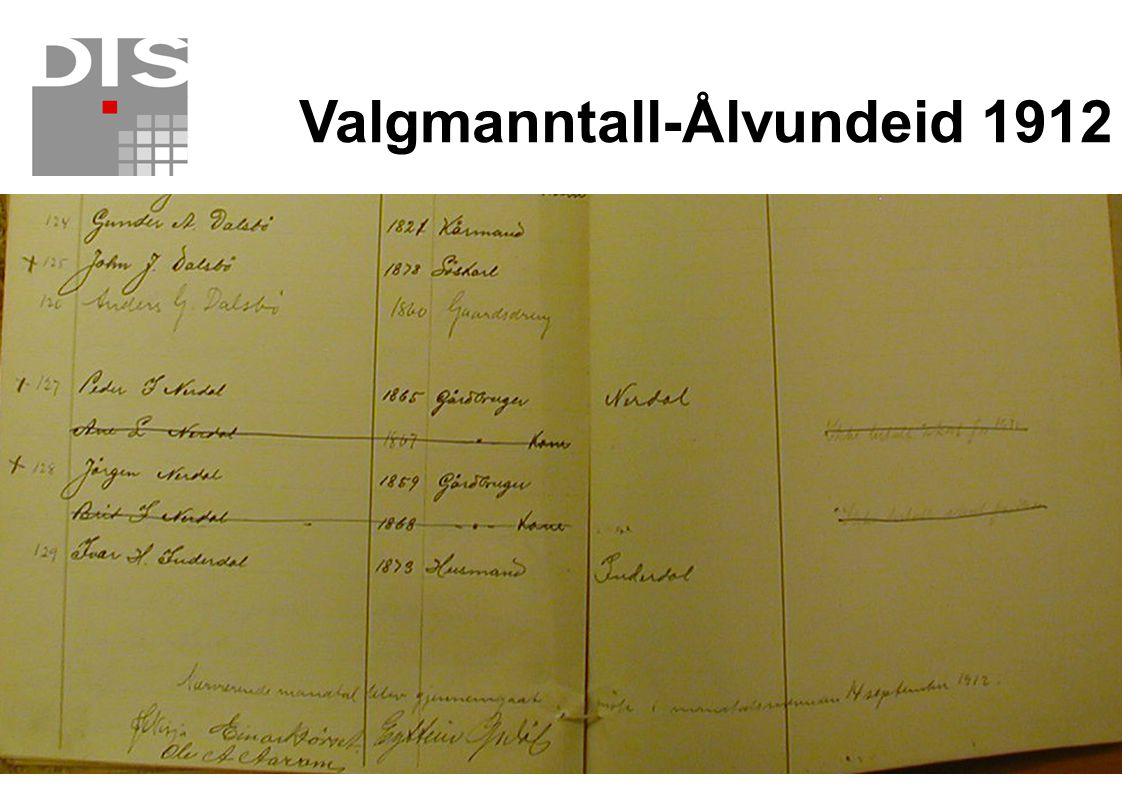 Valgmanntall-Ålvundeid 1912