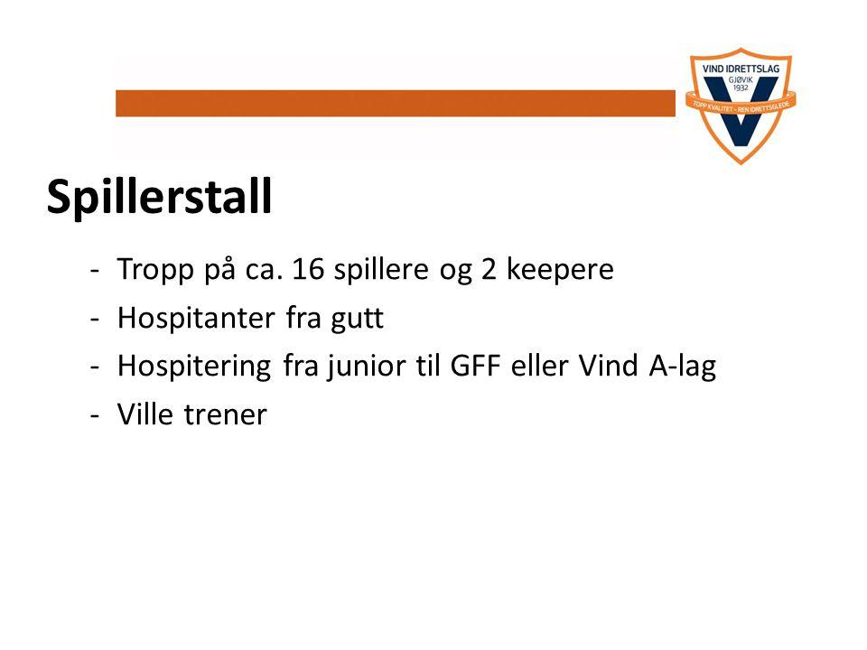 Spillerstall -Tropp på ca. 16 spillere og 2 keepere -Hospitanter fra gutt -Hospitering fra junior til GFF eller Vind A-lag -Ville trener