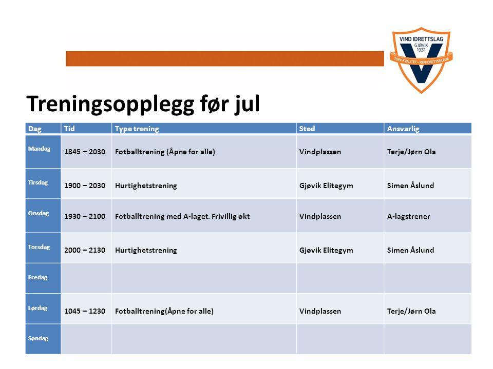 Treningsopplegg før jul DagTidType treningStedAnsvarlig Mandag 1845 – 2030 Fotballtrening (Åpne for alle) Vindplassen Terje/Jørn Ola Tirsdag 1900 – 20