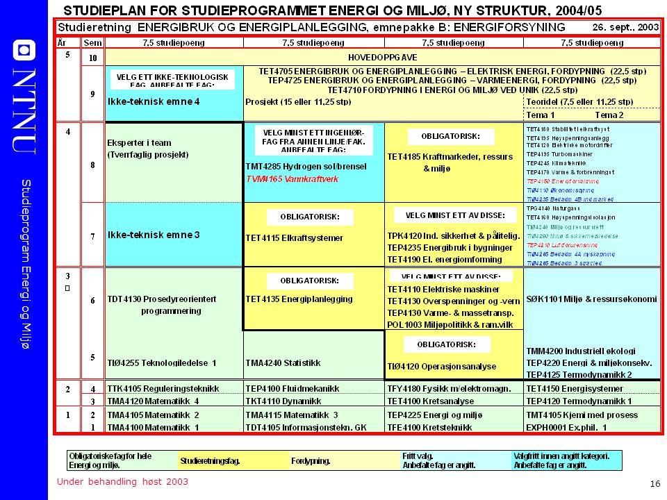 Studieprogram Energi og Miljø 16 Under behandling høst 2003