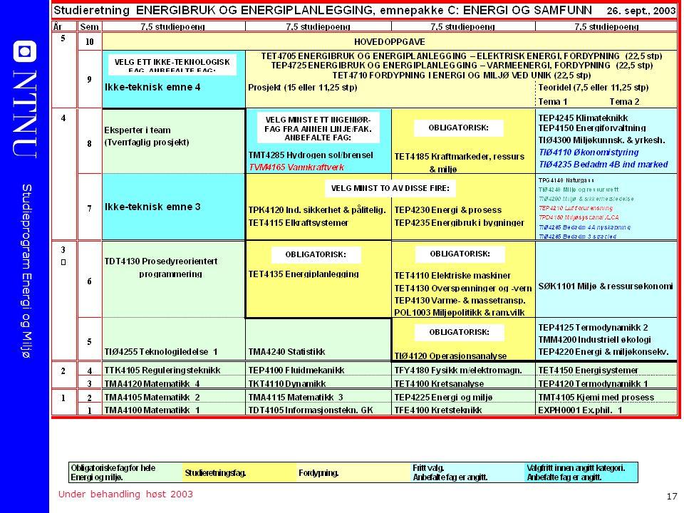 Studieprogram Energi og Miljø 17 Under behandling høst 2003