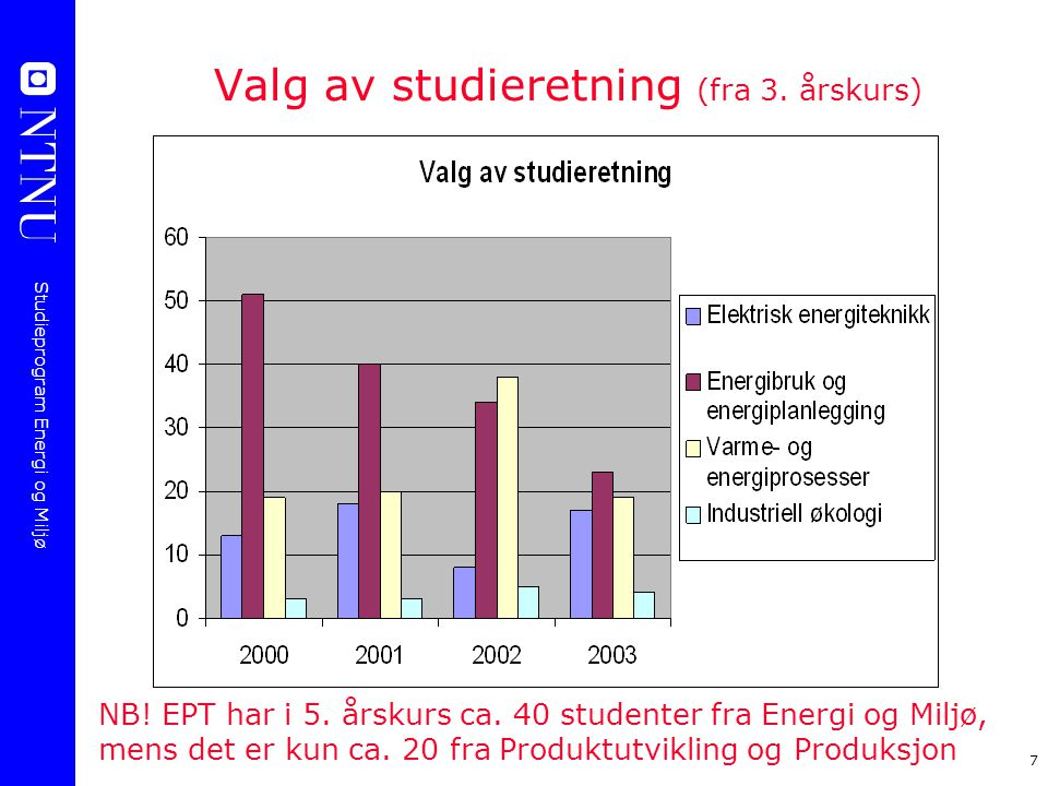 Studieprogram Energi og Miljø 7 Valg av studieretning (fra 3. årskurs) NB! EPT har i 5. årskurs ca. 40 studenter fra Energi og Miljø, mens det er kun