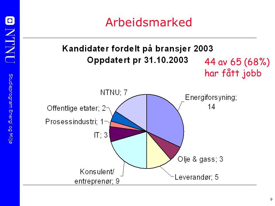 Studieprogram Energi og Miljø 10 Veien videre - 1 Opprettholde det gode studentmiljøet - EMIL Minske frafall av studenter i 1.