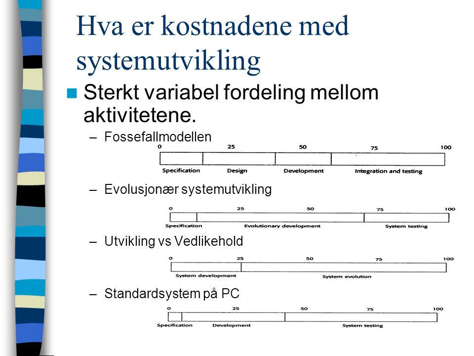 Hva er kostnadene med systemutvikling Sterkt variabel fordeling mellom aktivitetene. –Fossefallmodellen –Evolusjonær systemutvikling –Utvikling vs Ved