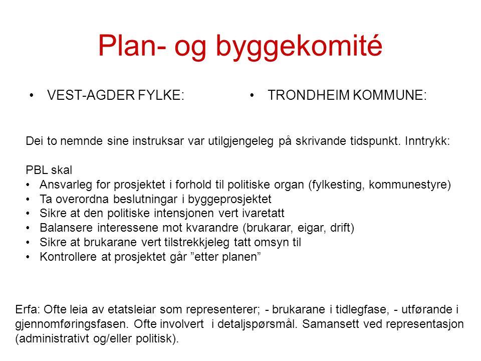 Plan- og byggekomité VEST-AGDER FYLKE:TRONDHEIM KOMMUNE: Dei to nemnde sine instruksar var utilgjengeleg på skrivande tidspunkt. Inntrykk: PBL skal An