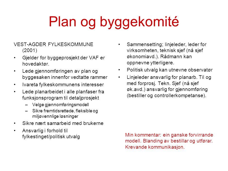 Plan og byggekomité VEST-AGDER FYLKESKOMMUNE (2001) Gjelder for byggeprosjekt der VAF er hovedaktør. Lede gjennomføringen av plan og byggesaken innenf