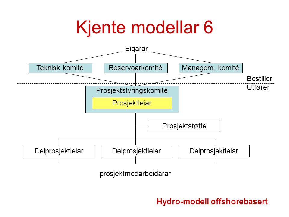 Prosjektstyringskomité Kjente modellar 6 Prosjektleiar Delprosjektleiar Prosjektstøtte prosjektmedarbeidarar Hydro-modell offshorebasert Eigarar Besti