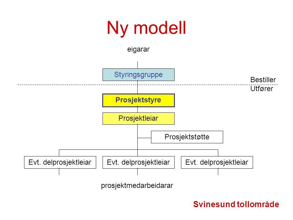 Ny modell Styringsgruppe Prosjektleiar Evt. delprosjektleiar Prosjektstøtte prosjektmedarbeidarar Svinesund tollområde eigarar Bestiller Utfører Prosj