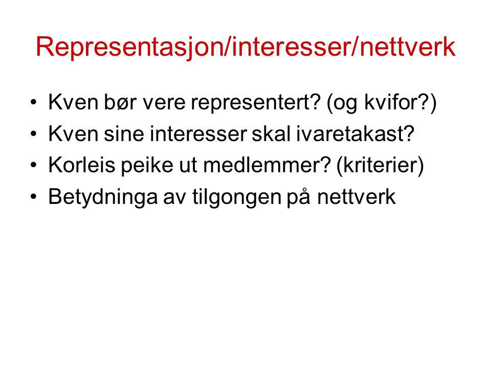 Representasjon/interesser/nettverk Kven bør vere representert? (og kvifor?) Kven sine interesser skal ivaretakast? Korleis peike ut medlemmer? (kriter
