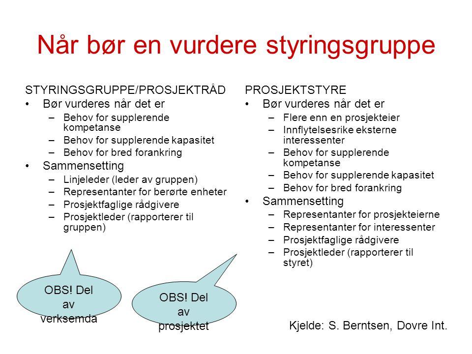 Når bør en vurdere styringsgruppe STYRINGSGRUPPE/PROSJEKTRÅD Bør vurderes når det er –Behov for supplerende kompetanse –Behov for supplerende kapasite